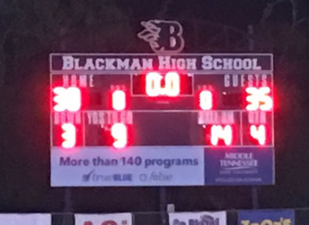 Last week it was 38-35 leading us to the quarter finals in Maryville this week! Go Blaze!