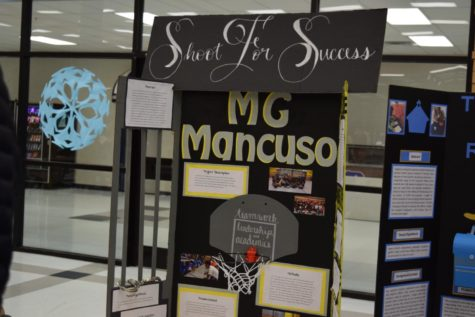 Capstone Spotlight: Mary Grace Mancuso
