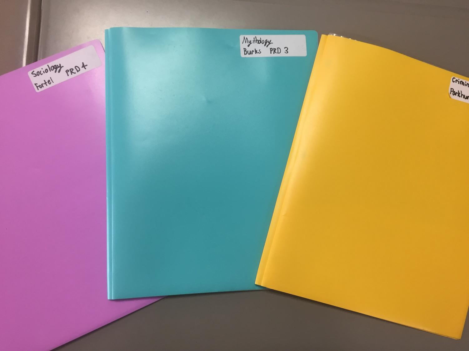 An example of organization is labeled folders.
