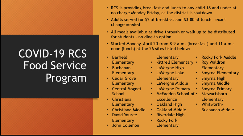 RCS' Food Service Program