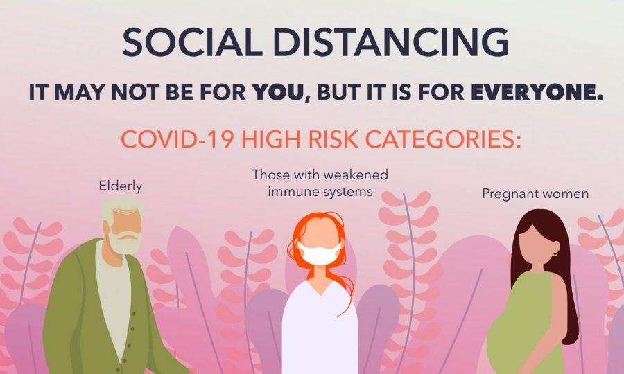 How social distancing affects students