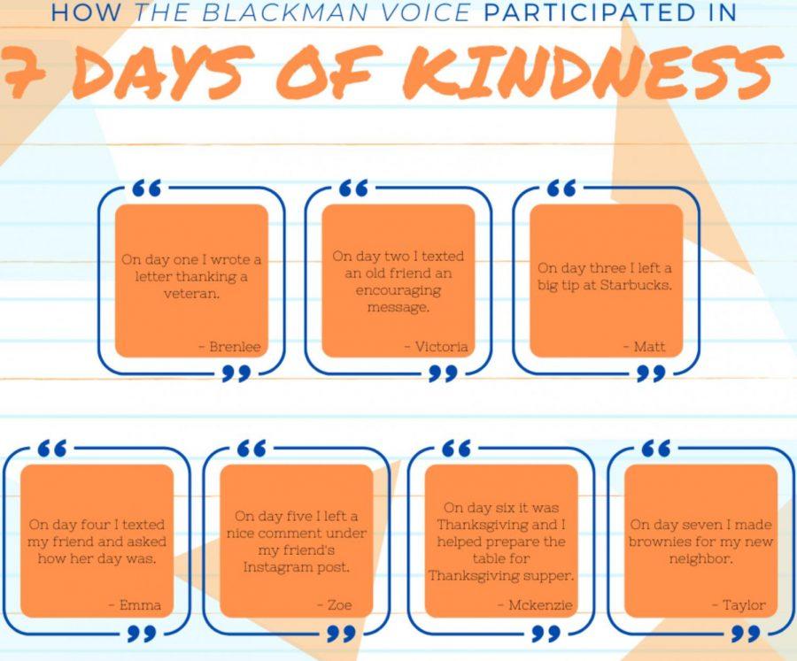 The J-Staff's 7 days of kindness
